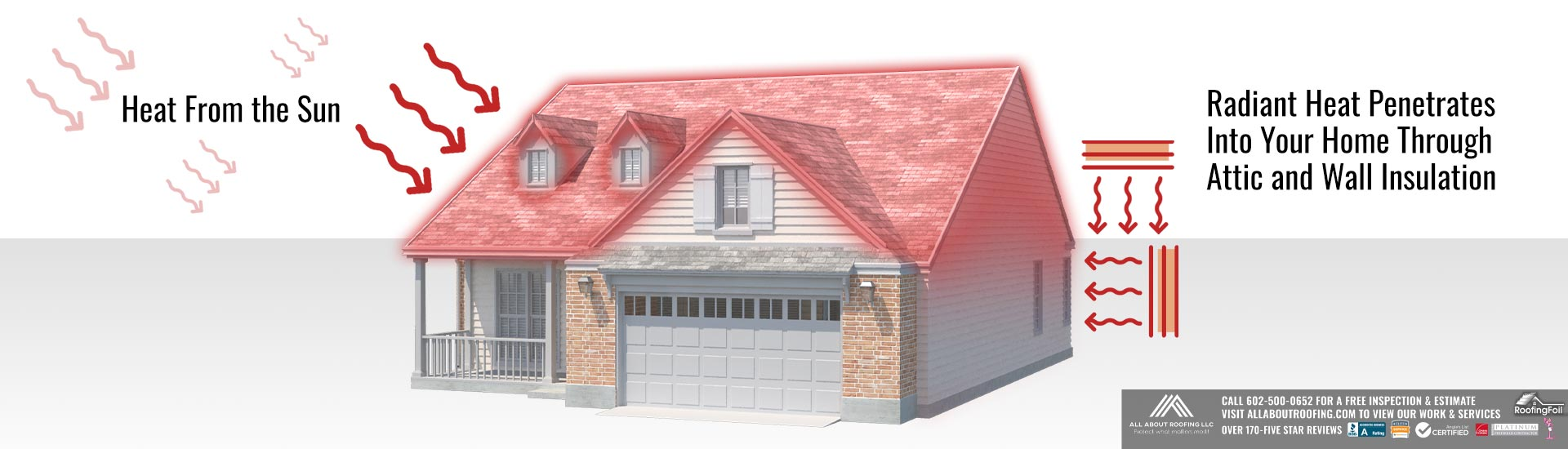 Roof and How Radiant Heat Works