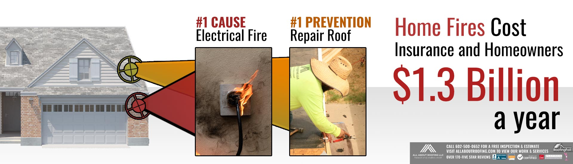 Number 1 Cause for Home Fires and Number 1 Prevention Tip